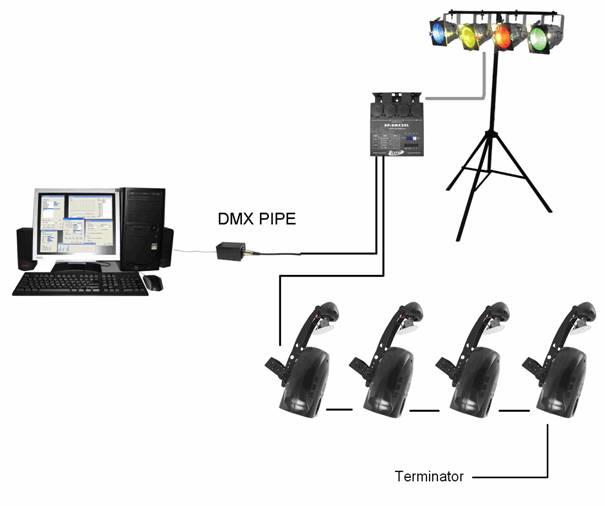 Контроллер usb dmx своими руками